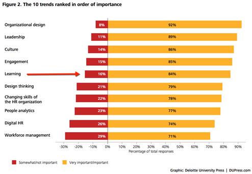 Organisational-Design-Trends-Deloitte