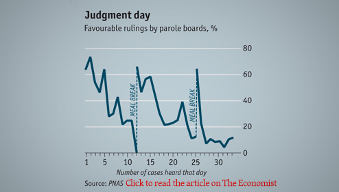 See the full article on The Economist
